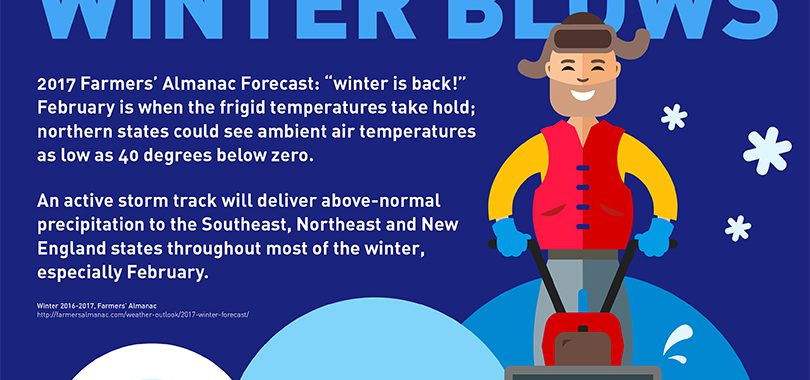 Winter blows infographic